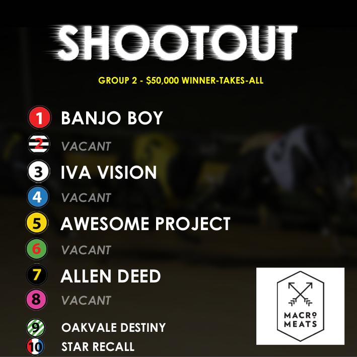 Shootout box draw