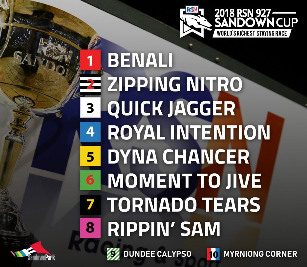 Sandown Cup box draw 2018